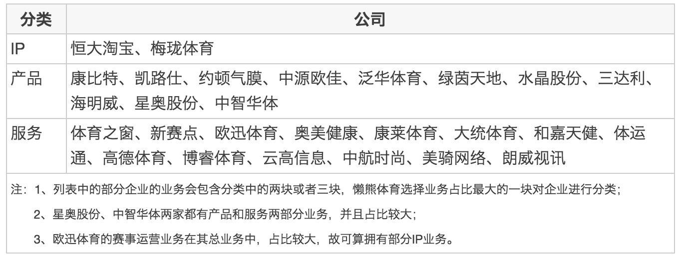 在新三板,发现中国体育产业的未来 | 懒熊研究院